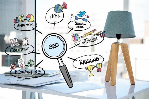 como fazer otimização de sites