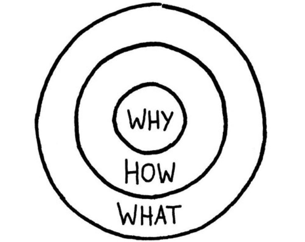 círculo dourado - the golden circle
